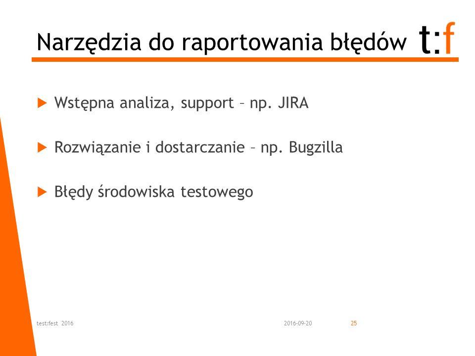  Wstępna analiza, support – np. JIRA  Rozwiązanie i dostarczanie – np.