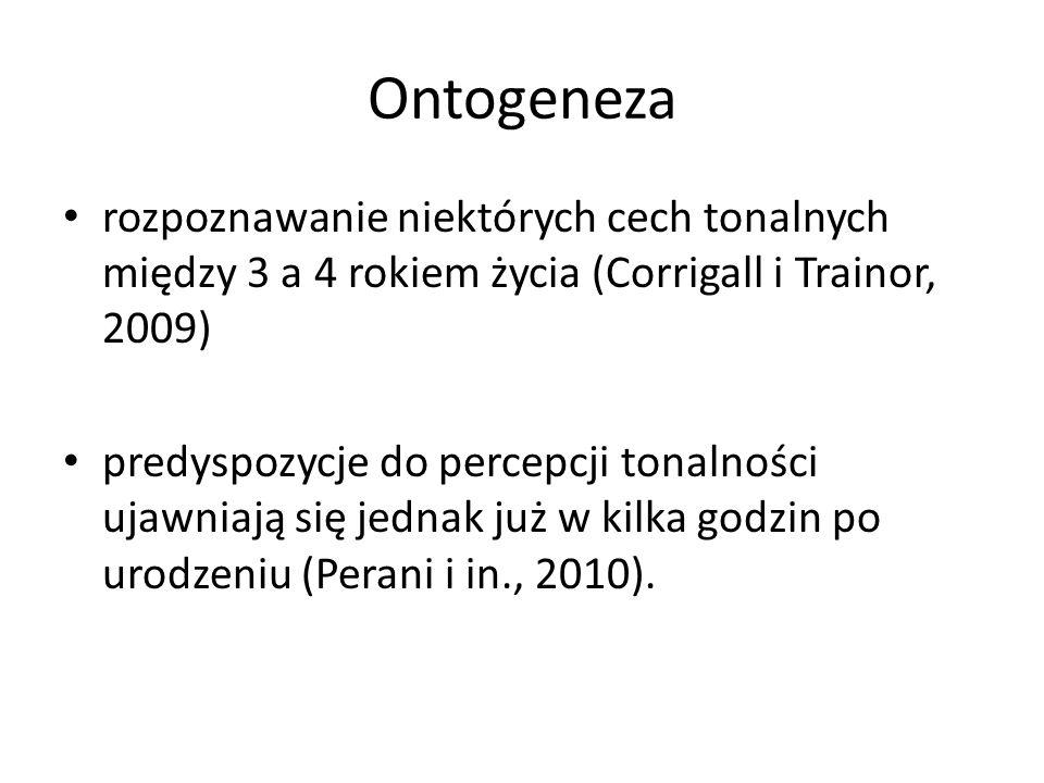 Ontogeneza rozpoznawanie niektórych cech tonalnych między 3 a 4 rokiem życia (Corrigall i Trainor, 2009) predyspozycje do percepcji tonalności ujawniają się jednak już w kilka godzin po urodzeniu (Perani i in., 2010).