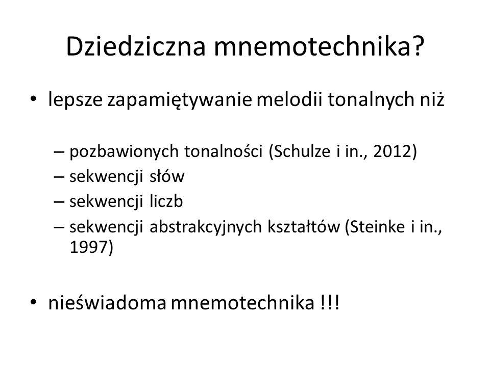 Dziedziczna mnemotechnika.