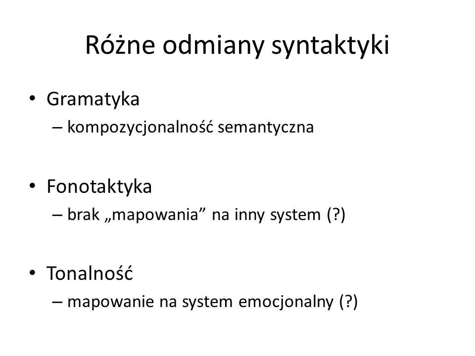 """Różne odmiany syntaktyki Gramatyka – kompozycjonalność semantyczna Fonotaktyka – brak """"mapowania na inny system ( ) Tonalność – mapowanie na system emocjonalny ( )"""
