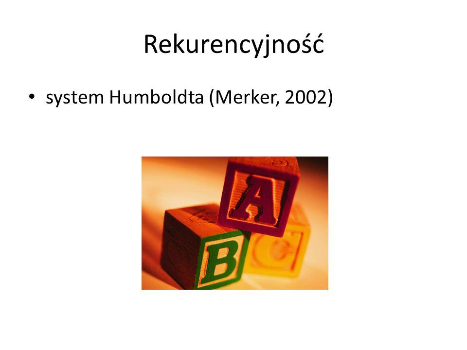 Rekurencyjność system Humboldta (Merker, 2002)