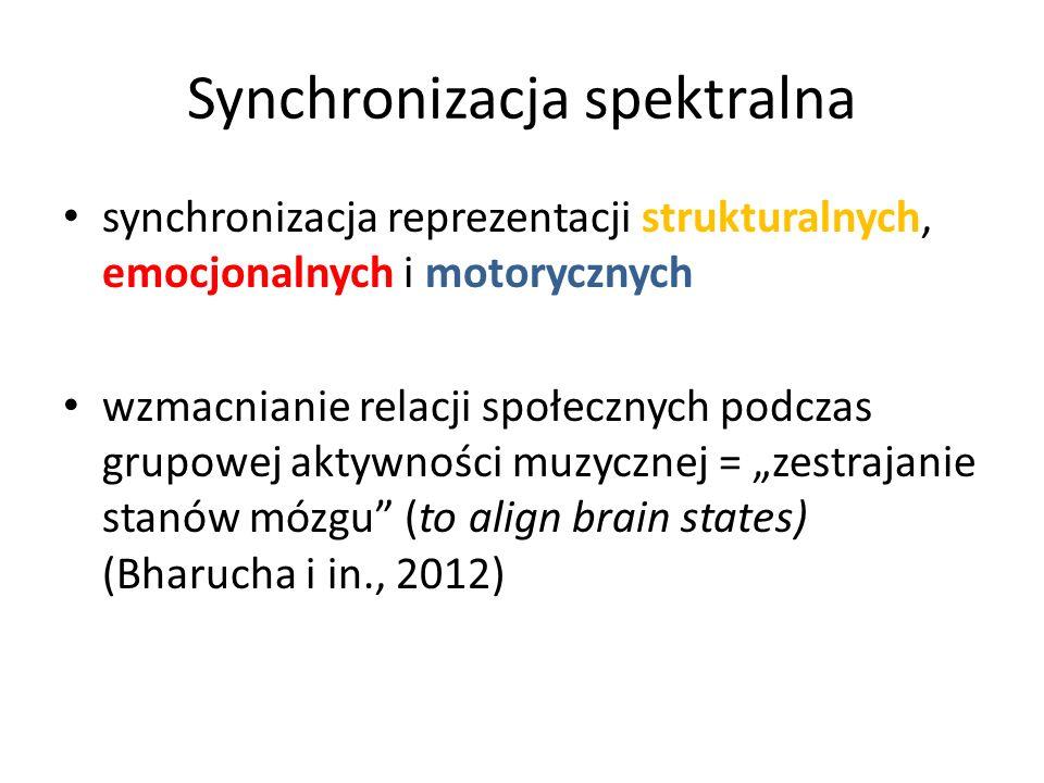 """Synchronizacja spektralna synchronizacja reprezentacji strukturalnych, emocjonalnych i motorycznych wzmacnianie relacji społecznych podczas grupowej aktywności muzycznej = """"zestrajanie stanów mózgu (to align brain states) (Bharucha i in., 2012)"""
