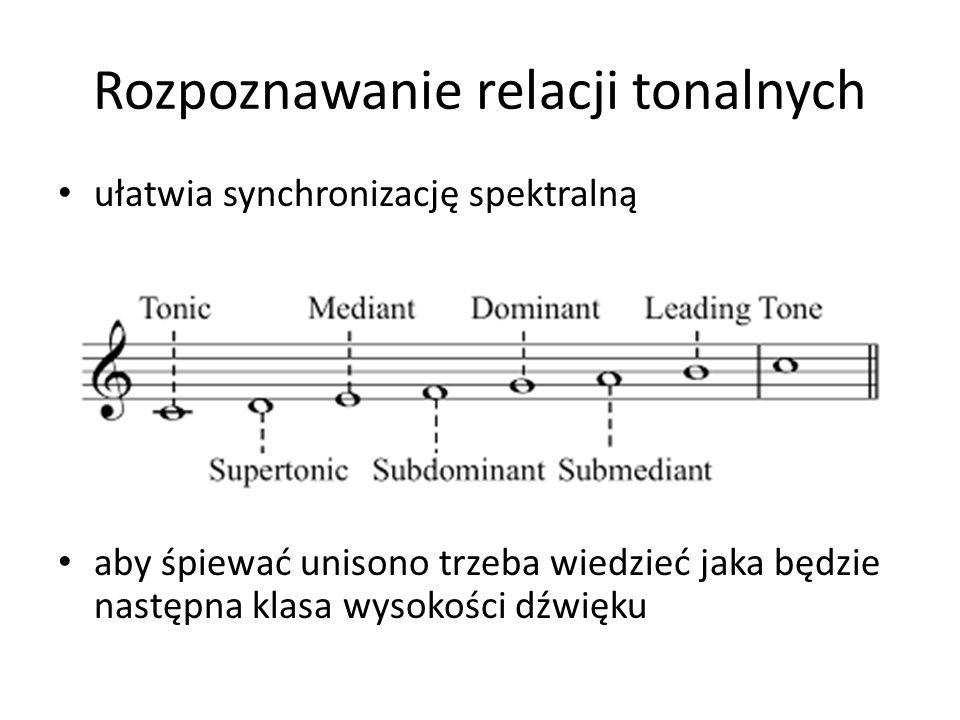 Rozpoznawanie relacji tonalnych ułatwia synchronizację spektralną aby śpiewać unisono trzeba wiedzieć jaka będzie następna klasa wysokości dźwięku