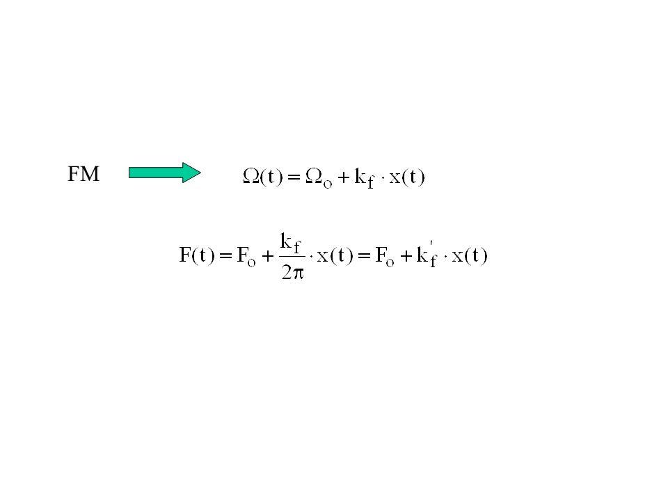 Modulator Armstronga PM/FM to jest zmienne uzyskuje się modulację PM z pasożytniczą modulacją AM dobra stabilność częstotliwości spoczynkowej