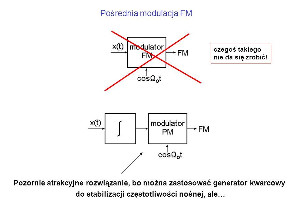 Pośrednia modulacja FM Pozornie atrakcyjne rozwiązanie, bo można zastosować generator kwarcowy do stabilizacji częstotliwości nośnej, ale… czegoś takiego nie da się zrobić!