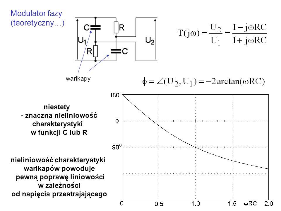 Modulator fazy (teoretyczny…) warikapy niestety - znaczna nieliniowość charakterystyki w funkcji C lub R nieliniowość charakterystyki warikapów powoduje pewną poprawę liniowości w zależności od napięcia przestrajającego