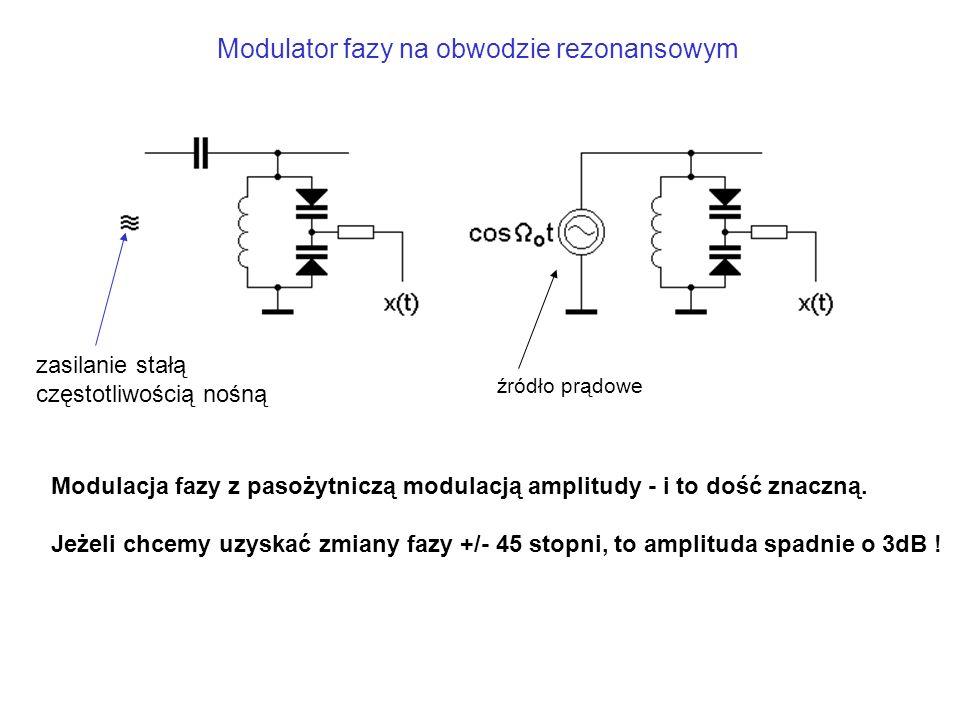 Modulacja fazy z pasożytniczą modulacją amplitudy - i to dość znaczną.