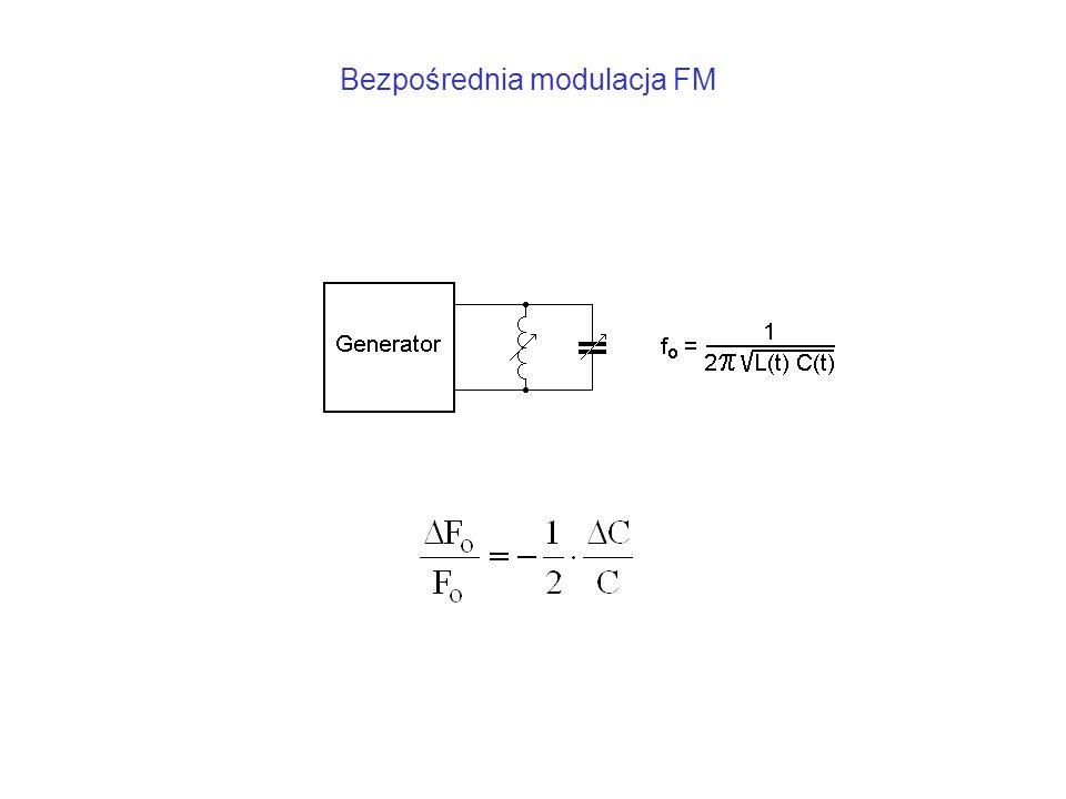 y  AoAo x(t)·A o y  zmiany amplitudy – można dać ogranicznik… ~ liniowa dewiacja fazy < 45 ° - niedużo albo zastosować korekcyjną modulację amplitudy