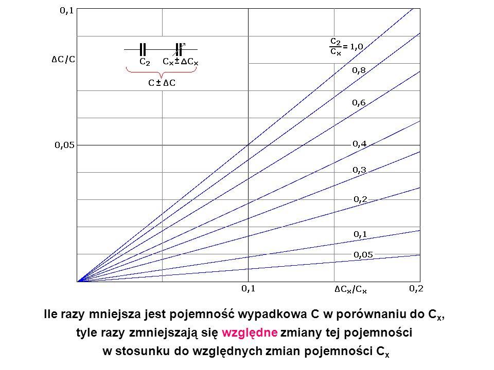 transkonduktancja bardzo dobrze reguluje się we wzmacniaczu różnicowym x(t)+U bo Można symulować duże pojemności (zmienne!)