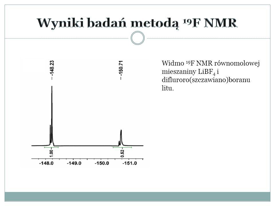 Widmo 19 F NMR równomolowej mieszaniny LiBF 4 i difluroro(szczawiano)boranu litu.