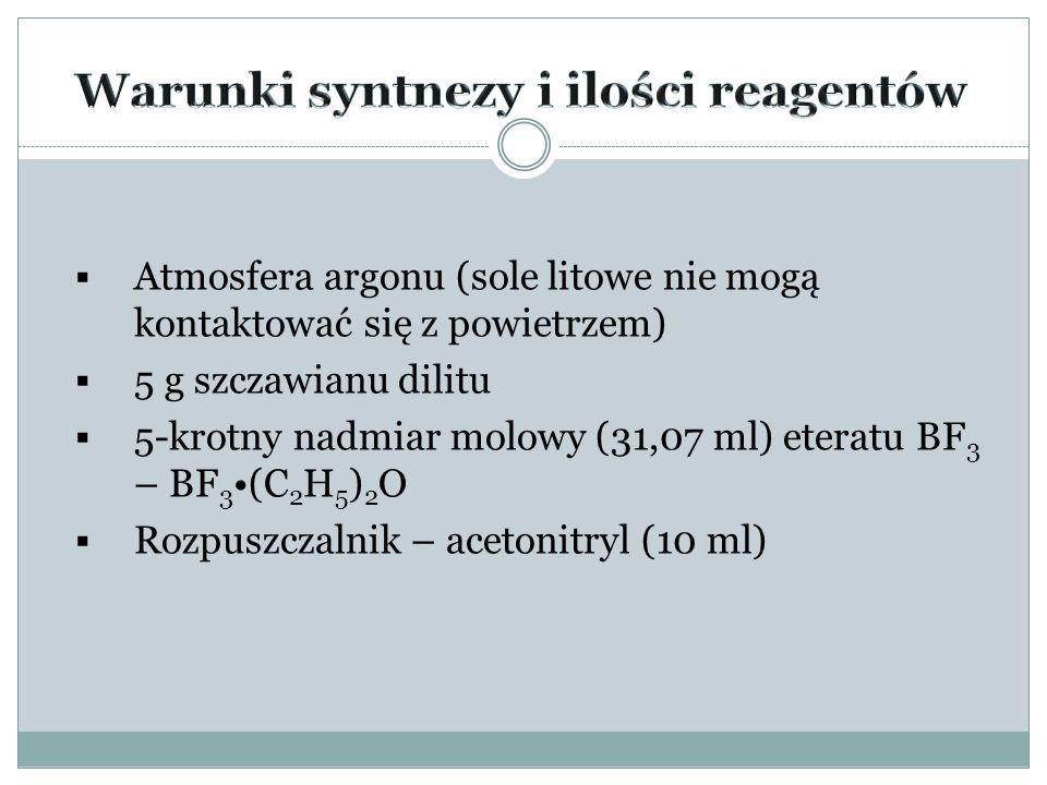 Balonik z argonem Suchy lód Eterat BF 3 Zawiesina difluoro(szczawiano)boranu litu w acetonitrylu Mieszadło magnetyczne