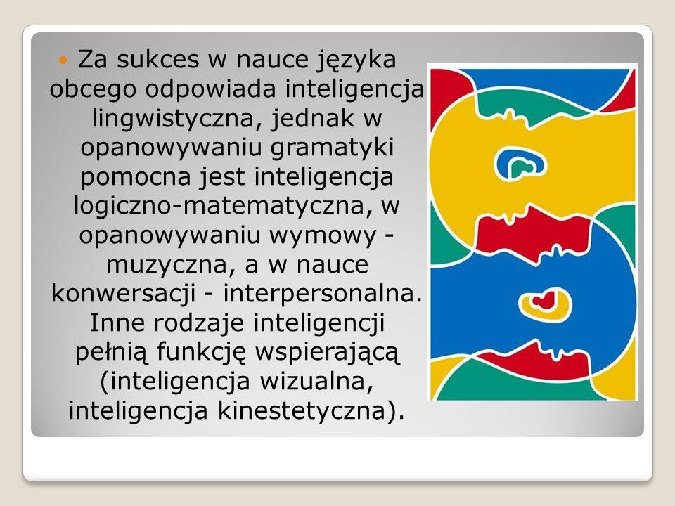 Za sukces w nauce języka obcego odpowiada inteligencja lingwistyczna, jednak w opanowywaniu gramatyki pomocna jest inteligencja logiczno-matematyczna,