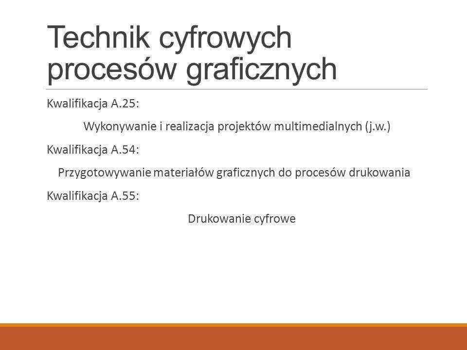 Technik cyfrowych procesów graficznych Kwalifikacja A.25: Wykonywanie i realizacja projektów multimedialnych (j.w.) Kwalifikacja A.54: Przygotowywanie materiałów graficznych do procesów drukowania Kwalifikacja A.55: Drukowanie cyfrowe