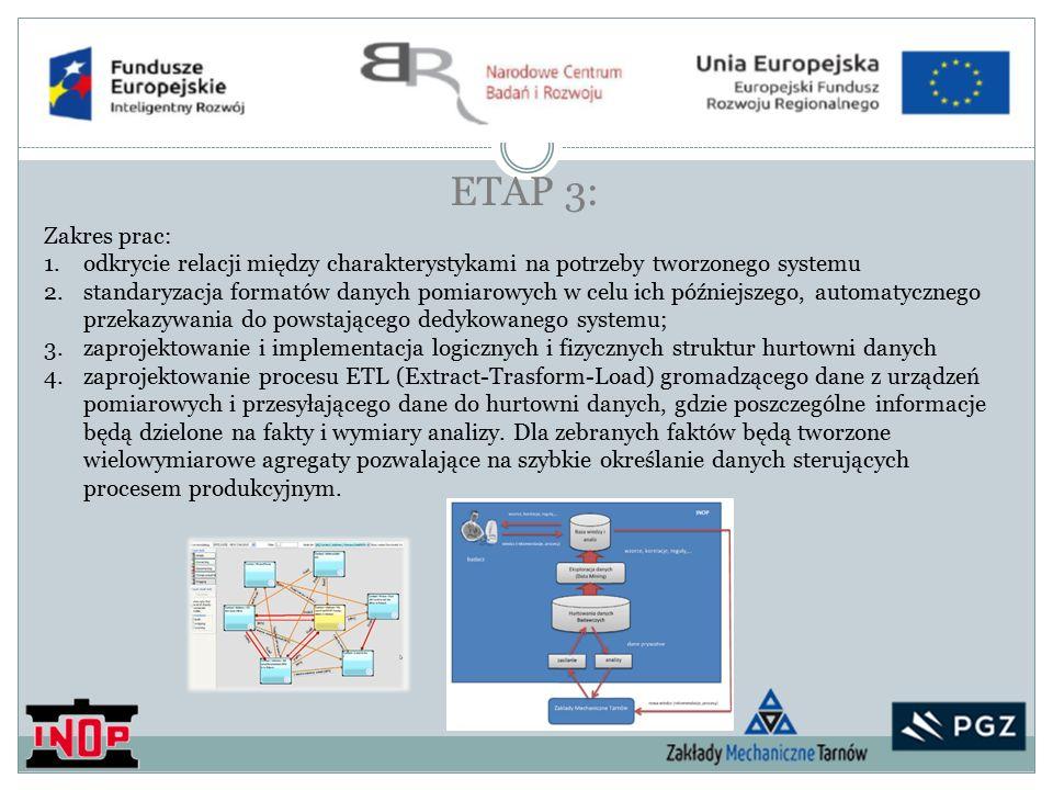 ETAP 3: Zakres prac: 1.odkrycie relacji między charakterystykami na potrzeby tworzonego systemu 2.standaryzacja formatów danych pomiarowych w celu ich późniejszego, automatycznego przekazywania do powstającego dedykowanego systemu; 3.zaprojektowanie i implementacja logicznych i fizycznych struktur hurtowni danych 4.zaprojektowanie procesu ETL (Extract-Trasform-Load) gromadzącego dane z urządzeń pomiarowych i przesyłającego dane do hurtowni danych, gdzie poszczególne informacje będą dzielone na fakty i wymiary analizy.