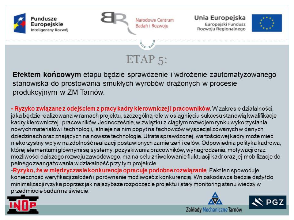 Efektem końcowym etapu będzie sprawdzenie i wdrożenie zautomatyzowanego stanowiska do prostowania smukłych wyrobów drążonych w procesie produkcyjnym w ZM Tarnów.