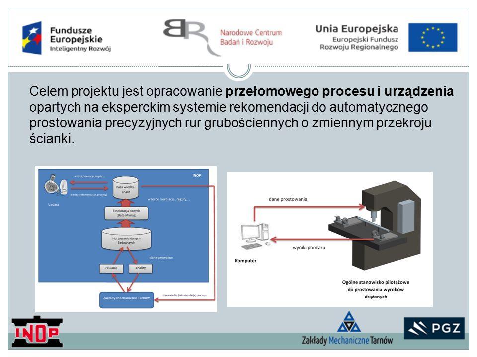 Celem projektu jest opracowanie przełomowego procesu i urządzenia opartych na eksperckim systemie rekomendacji do automatycznego prostowania precyzyjnych rur grubościennych o zmiennym przekroju ścianki.