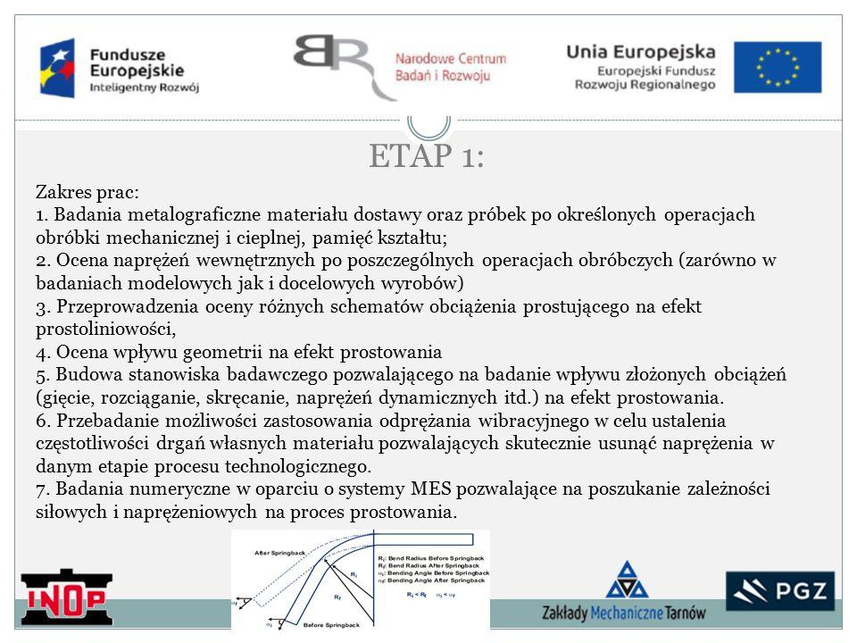 ETAP 1: Zakres prac: 1.