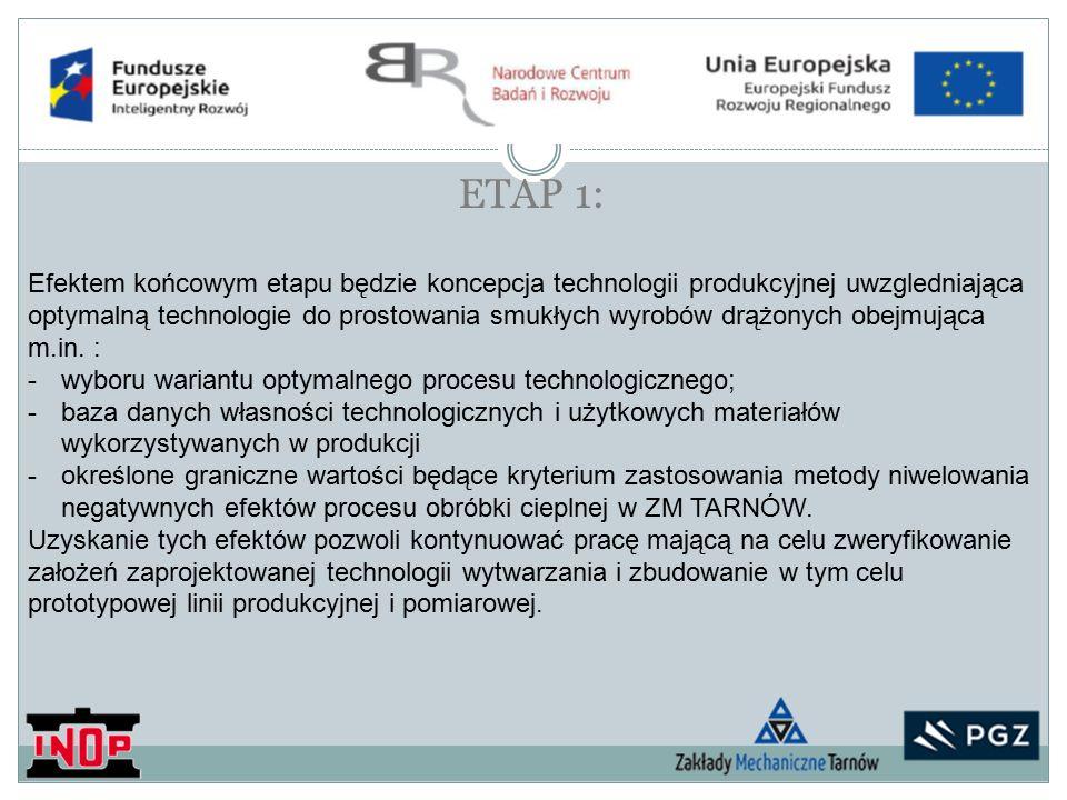 ETAP 1: Efektem końcowym etapu będzie koncepcja technologii produkcyjnej uwzgledniająca optymalną technologie do prostowania smukłych wyrobów drążonych obejmująca m.in.