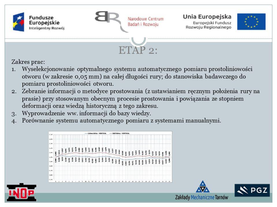 ETAP 2: Zakres prac: 1.Wyselekcjonowanie optymalnego systemu automatycznego pomiaru prostoliniowości otworu (w zakresie 0,05 mm) na całej długości rury; do stanowiska badawczego do pomiaru prostoliniowości otworu.