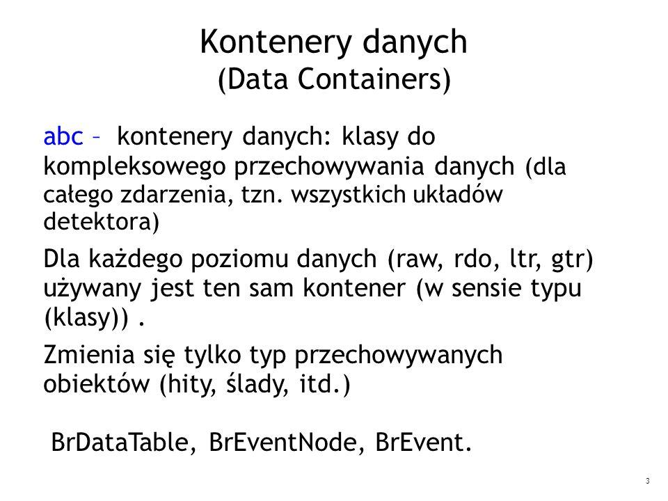 3 Kontenery danych (Data Containers) abc – kontenery danych: klasy do kompleksowego przechowywania danych (dla całego zdarzenia, tzn. wszystkich układ