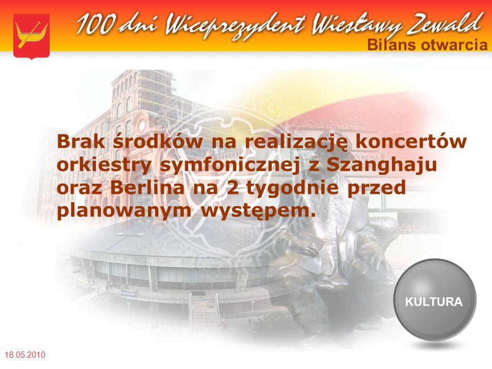 18.05.2010 Bilans otwarcia Brak środków na realizację koncertów orkiestry symfonicznej z Szanghaju oraz Berlina na 2 tygodnie przed planowanym występem.
