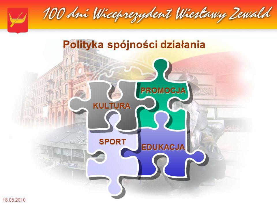 18.05.2010 Polityka spójności działania PROMOCJA EDUKACJA KULTURA SPORT