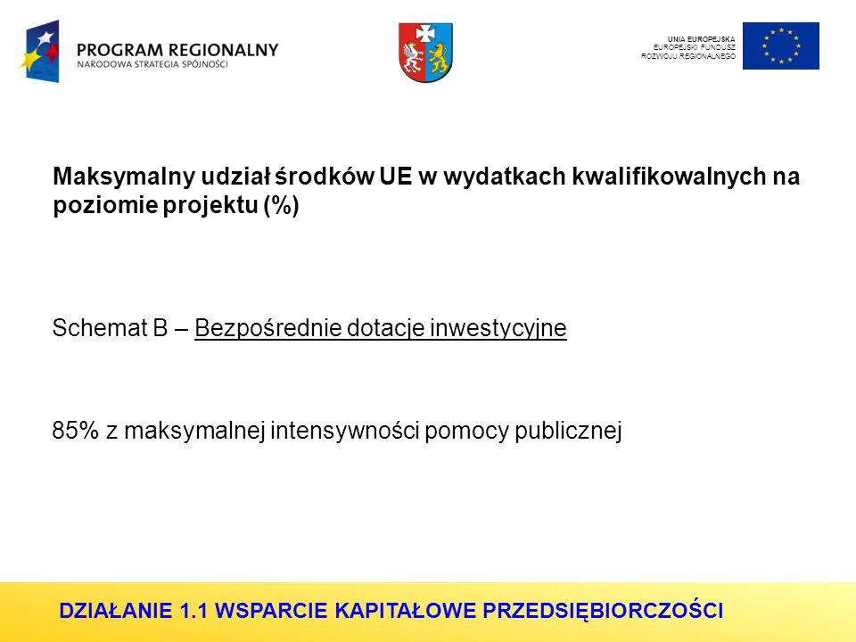 Maksymalny udział środków UE w wydatkach kwalifikowalnych na poziomie projektu (%) Schemat B – Bezpośrednie dotacje inwestycyjne 85% z maksymalnej intensywności pomocy publicznej UNIA EUROPEJSKA EUROPEJSKI FUNDUSZ ROZWOJU REGIONALNEGO DZIAŁANIE 1.1 WSPARCIE KAPITAŁOWE PRZEDSIĘBIORCZOŚCI