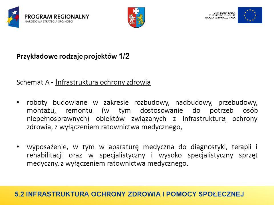 UNIA EUROPEJSKA EUROPEJSKI FUNDUSZ ROZWOJU REGIONALNEGO Przykładowe rodzaje projektów 1/2 Schemat A - I nfrastruktura ochrony zdrowia roboty budowlane w zakresie rozbudowy, nadbudowy, przebudowy, montażu, remontu (w tym dostosowanie do potrzeb osób niepełnosprawnych) obiektów związanych z infrastruktur ą ochrony zdrowia, z wyłączeniem ratownictwa medycznego, wyposażenie, w tym w aparaturę medyczna do diagnostyki, terapii i rehabilitacji oraz w specjalistyczny i wysoko specjalistyczny sprzęt medyczny, z wyłączeniem ratownictwa medycznego.
