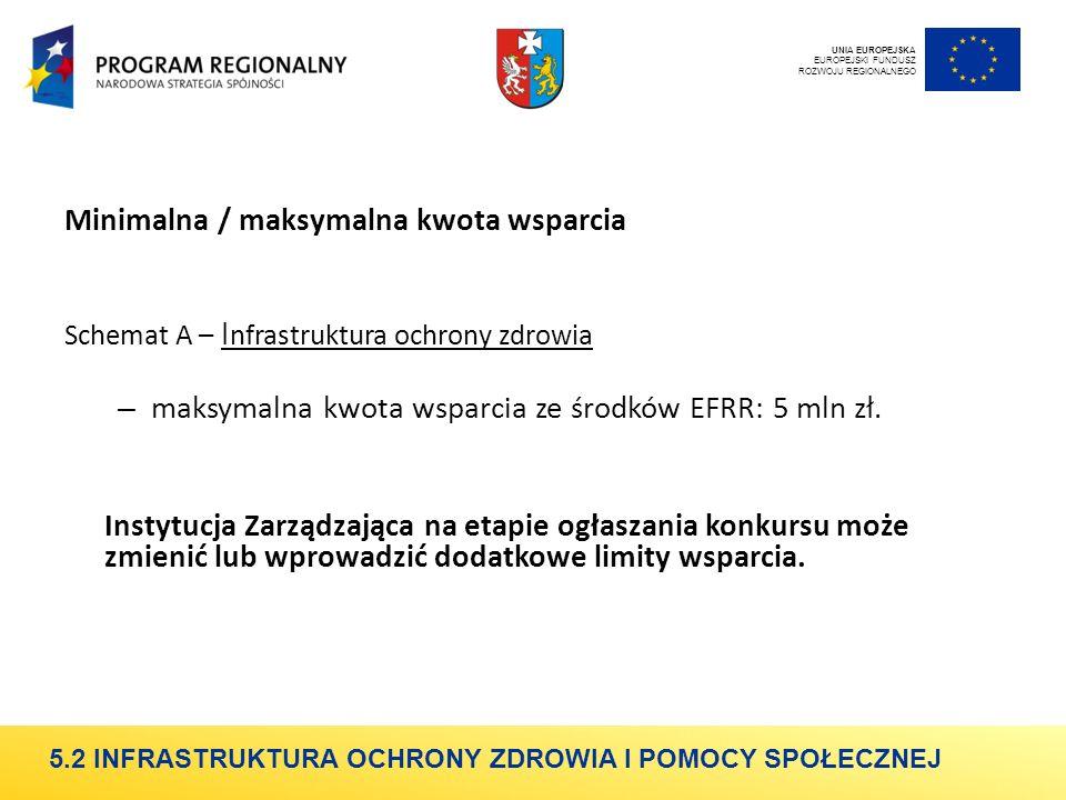Minimalna / maksymalna kwota wsparcia Schemat A – I nfrastruktura ochrony zdrowia – maksymalna kwota wsparcia ze środków EFRR: 5 mln zł.