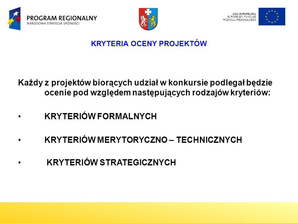 KRYTERIA OCENY PROJEKTÓW Każdy z projektów biorących udział w konkursie podlegał będzie ocenie pod względem następujących rodzajów kryteriów: KRYTERIÓW FORMALNYCH KRYTERIÓW MERYTORYCZNO – TECHNICZNYCH KRYTERIÓW STRATEGICZNYCH UNIA EUROPEJSKA EUROPEJSKI FUNDUSZ ROZWOJU REGIONALNEGO