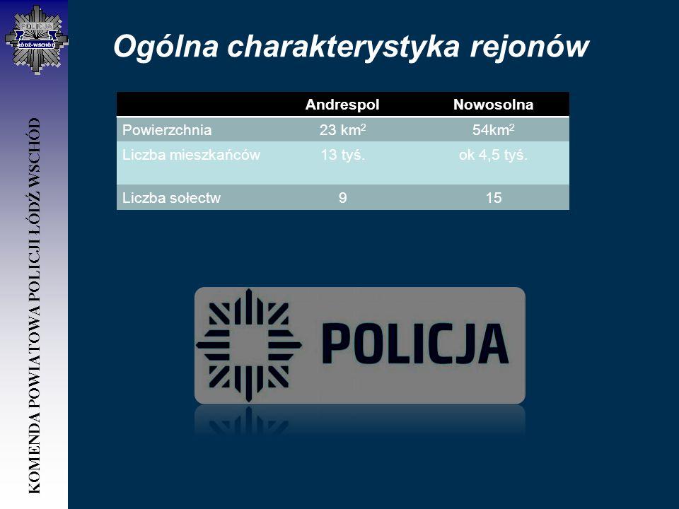 Liczba przestępstw stwierdzonych w gminach: Andrespol i Nowosolna KOMENDA POWIATOWA POLICJI ŁÓDŹ WSCHÓD
