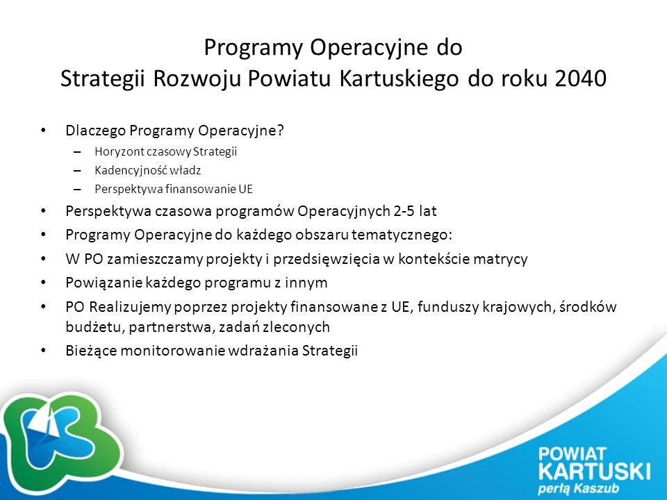 Programy Operacyjne do Strategii Rozwoju Powiatu Kartuskiego do roku 2040 Dlaczego Programy Operacyjne.