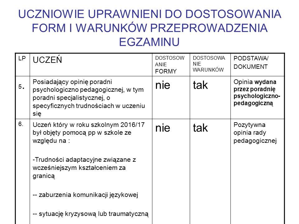 LP UCZEŃ DOSTOSOW ANIE FORMY DOSTOSOWA NIE WARUNKÓW PODSTAWA/ DOKUMENT 5.5.