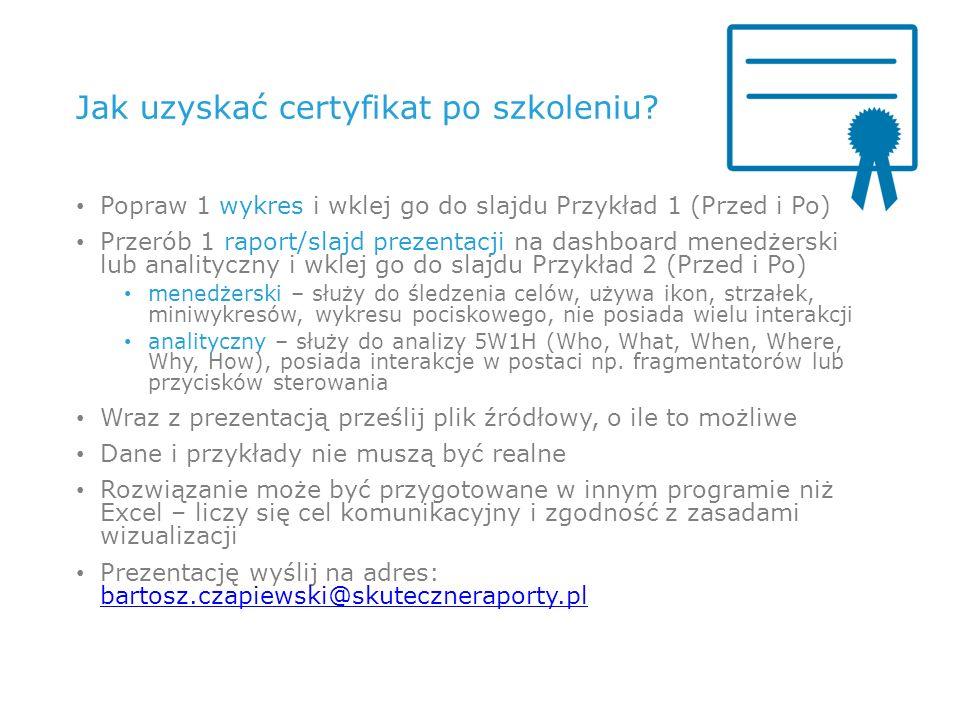 Jak uzyskać certyfikat po szkoleniu.