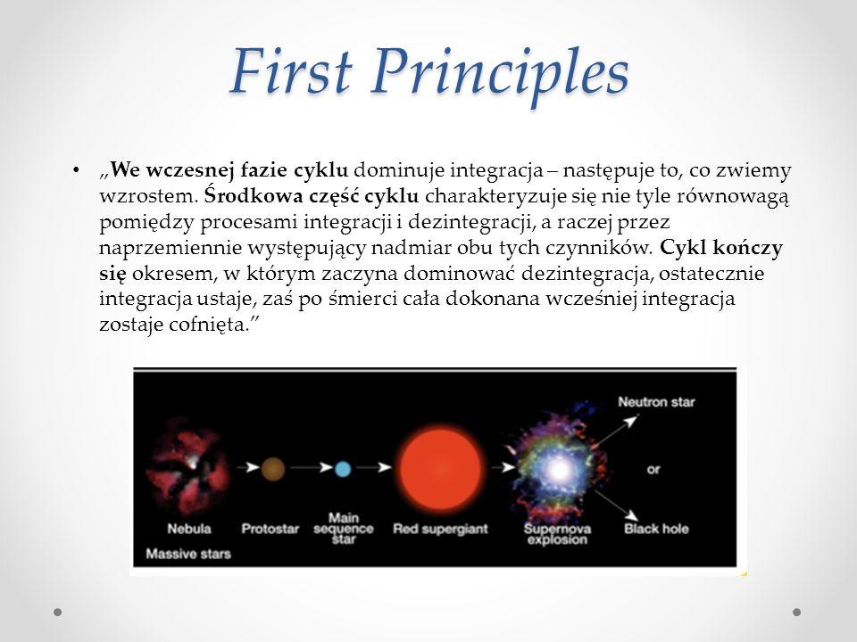 """First Principles """"We wczesnej fazie cyklu dominuje integracja – następuje to, co zwiemy wzrostem. Środkowa część cyklu charakteryzuje się nie tyle rów"""