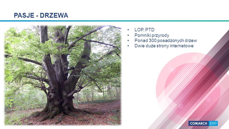 PASJE - DRZEWA LOP, PTD Pomniki przyrody Ponad 300 posadzonych drzew Dwie duże strony internetowe