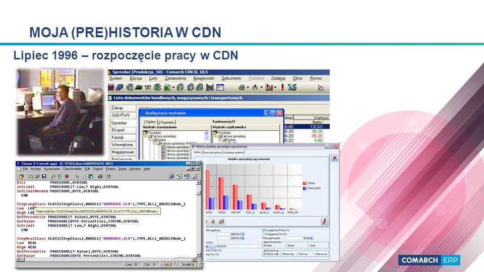 MOJA HISTORIA W COMARCH 1999 – CDN Pr!ma 2000 – przejęcie 60% akcji CDN przez Comarch 2002 – CDN Opt!ima, CDN Klasyka (PL, PiK) 2010 – premiera Opt!my 2010 z nowym interfejsem użytkownika CDN Opt!ma 17.10 Comarch ERP Optima 2017.0