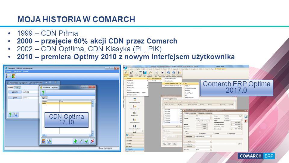 """MOJE """"TERAZ W COMARCH Obszary odpowiedzialności: Comarch ERP Optima (wspólne, K/B, ST) Comarch ERP Klasyka (PiK, PLP) Inne zlecone (aplikacje mobilne, Altum)"""