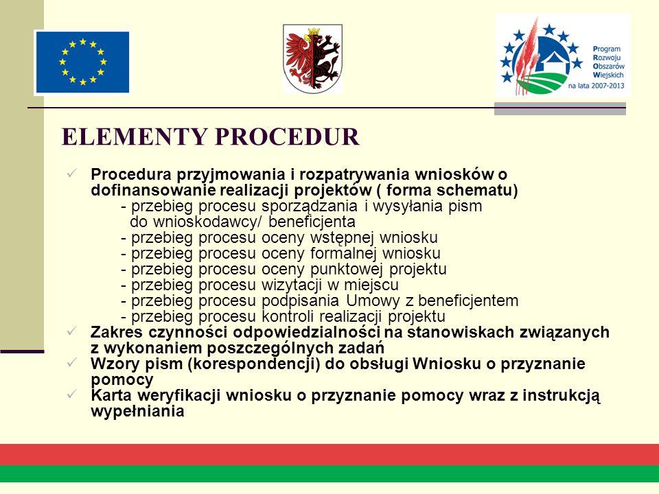ELEMENTY PROCEDUR Procedura przyjmowania i rozpatrywania wniosków o dofinansowanie realizacji projektów ( forma schematu) - przebieg procesu sporządzania i wysyłania pism do wnioskodawcy/ beneficjenta - przebieg procesu oceny wstępnej wniosku - przebieg procesu oceny formalnej wniosku - przebieg procesu oceny punktowej projektu - przebieg procesu wizytacji w miejscu - przebieg procesu podpisania Umowy z beneficjentem - przebieg procesu kontroli realizacji projektu Zakres czynności odpowiedzialności na stanowiskach związanych z wykonaniem poszczególnych zadań Wzory pism (korespondencji) do obsługi Wniosku o przyznanie pomocy Karta weryfikacji wniosku o przyznanie pomocy wraz z instrukcją wypełniania