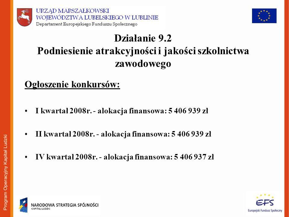Działanie 9.2 Podniesienie atrakcyjności i jakości szkolnictwa zawodowego Ogłoszenie konkursów: I kwartał 2008r.