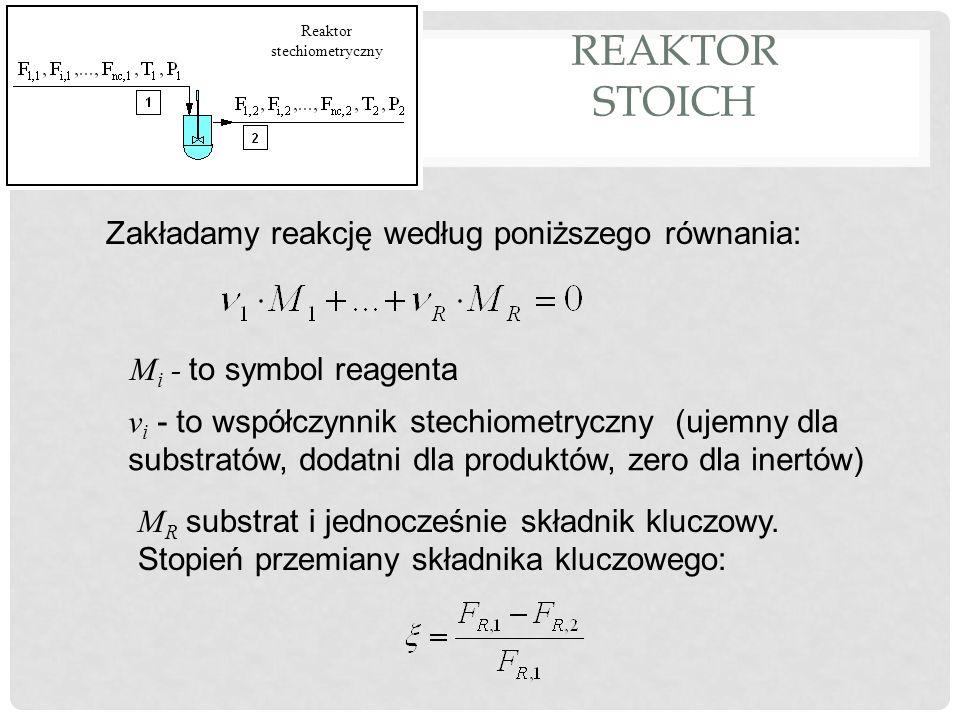 REAKTOR STECHIOMETRYCZNY Reaktor stechiometryczny