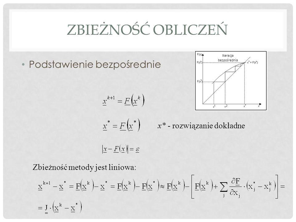 ZBIEŻNOŚĆ OBLICZEŃ Podstawienie bezpośrednie x* - rozwiązanie dokładne Zbieżność metody jest liniowa: Iteracja bezpośrednia