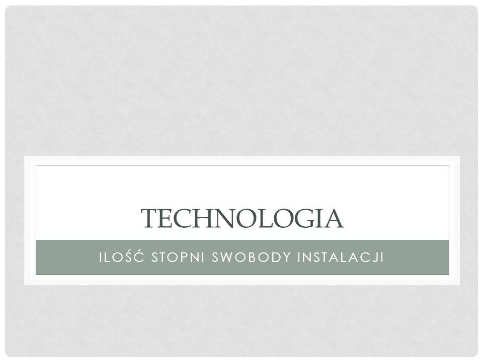 TECHNOLOGIA ILOŚĆ STOPNI SWOBODY INSTALACJI