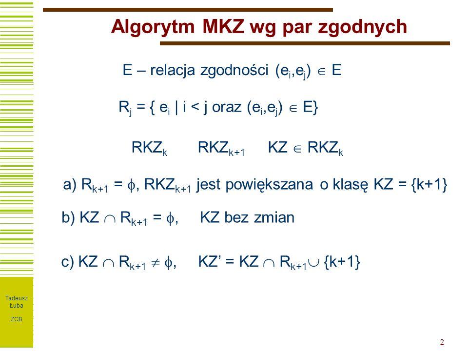 I T P W ZPT 2 Algorytm MKZ wg par zgodnych E – relacja zgodności (e i,e j )  E R j = { e i | i < j oraz (e i,e j )  E} RKZ k RKZ k+1 KZ  RKZ k a) R k+1 = , RKZ k+1 jest powiększana o klasę KZ = {k+1} b) KZ  R k+1 = , KZ bez zmian c) KZ  R k+1  , KZ' = KZ  R k+1  {k+1} Tadeusz Łuba ZCB