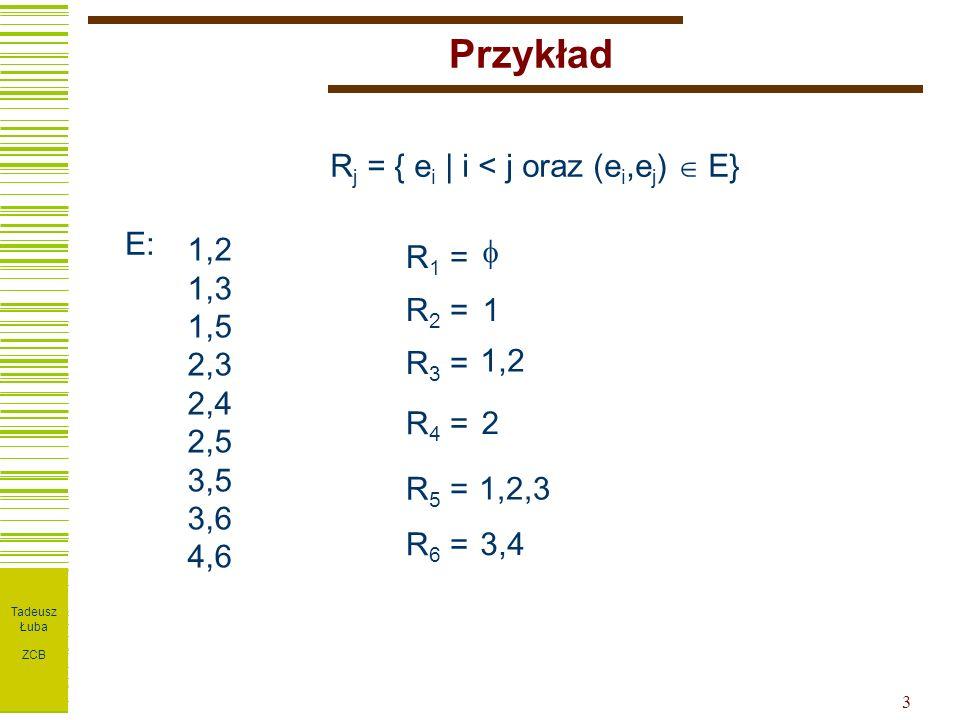 I T P W ZPT 3 Przykład 1,2 1,3 1,5 2,3 2,4 2,5 3,5 3,6 4,6 E: R 1 = R 2 = R 3 = R 4 = R 5 = R 6 =  1,2 1 2 1,2,3 3,4 R j = { e i | i < j oraz (e i,e j )  E} Tadeusz Łuba ZCB