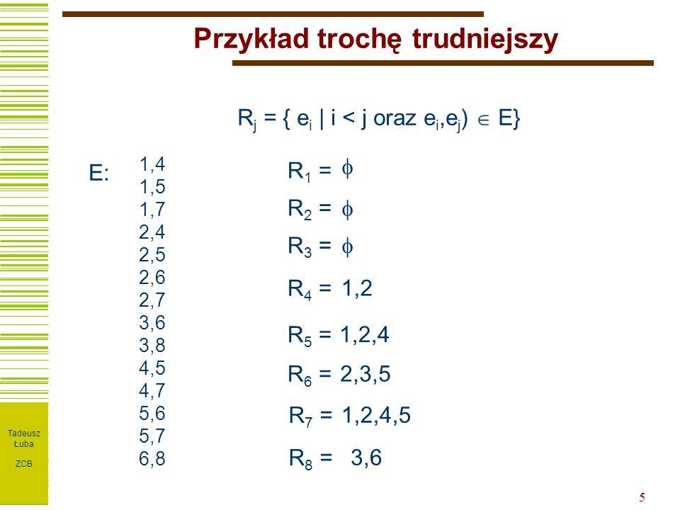 I T P W ZPT 5 Przykład trochę trudniejszy R 1 = R 2 = R 3 = R 4 = R 5 = R 6 =  1,2 1,2,4 2,3,5 R j = { e i | i < j oraz e i,e j )  E} E: 1,4 1,5 1,7 2,4 2,5 2,6 2,7 3,6 3,8 4,5 4,7 5,6 5,7 6,8   R 7 = 1,2,4,5 R 8 = 3,6 Tadeusz Łuba ZCB
