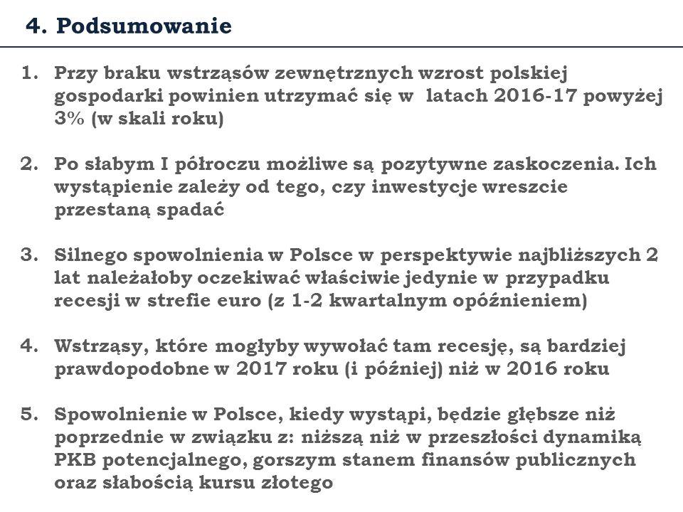 4. Podsumowanie 1.Przy braku wstrząsów zewnętrznych wzrost polskiej gospodarki powinien utrzymać się w latach 2016-17 powyżej 3% (w skali roku) 2.Po s