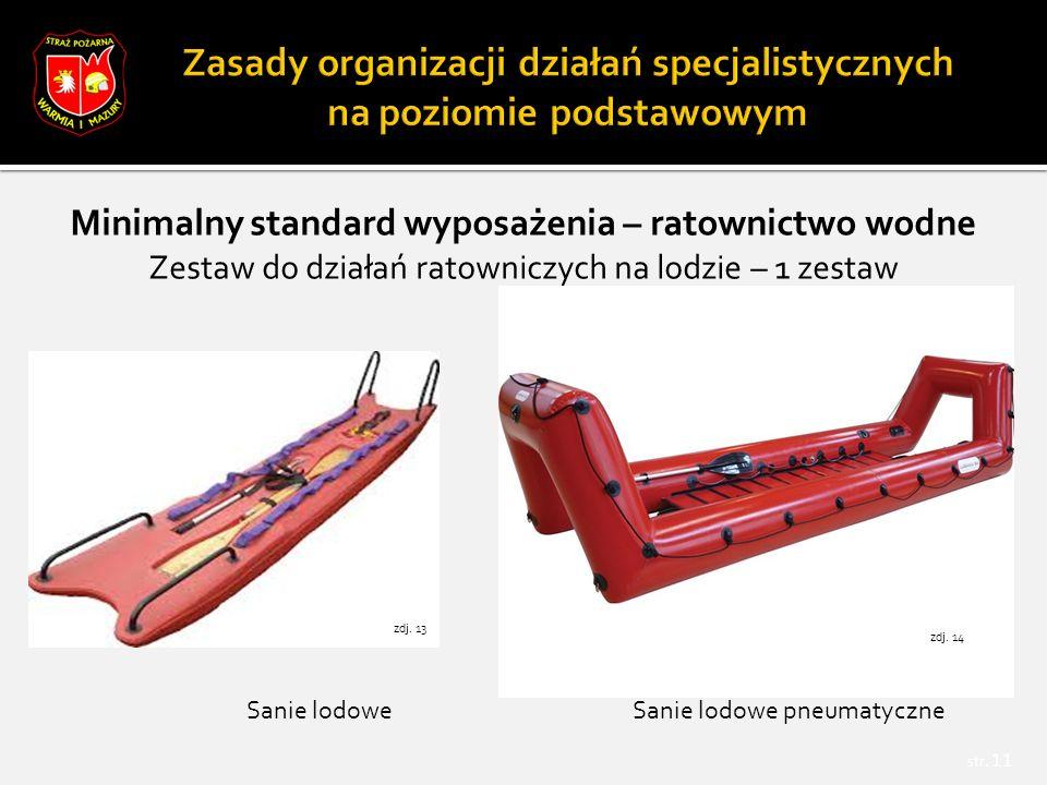 str. 11 Minimalny standard wyposażenia – ratownictwo wodne Zestaw do działań ratowniczych na lodzie – 1 zestaw Sanie lodoweSanie lodowe pneumatyczne z