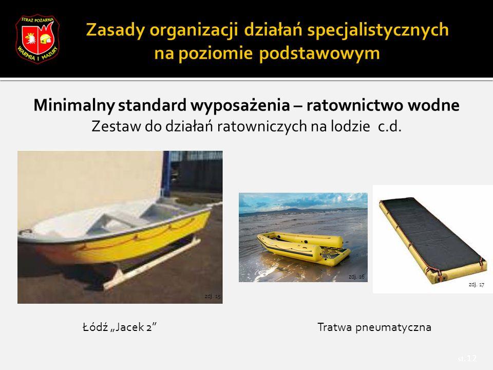 """st. 12 Minimalny standard wyposażenia – ratownictwo wodne Zestaw do działań ratowniczych na lodzie c.d. Tratwa pneumatycznaŁódź """"Jacek 2"""" zdj. 15 zdj."""