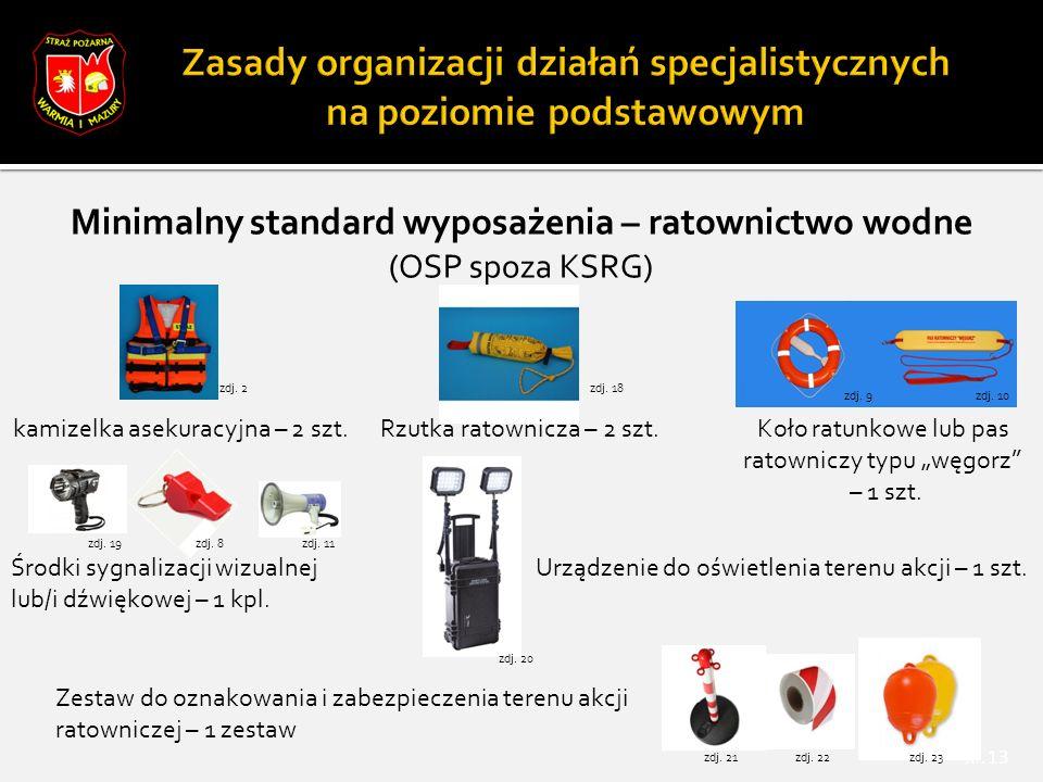 """str. 13 Minimalny standard wyposażenia – ratownictwo wodne (OSP spoza KSRG) Koło ratunkowe lub pas ratowniczy typu """"węgorz"""" – 1 szt. kamizelka asekura"""